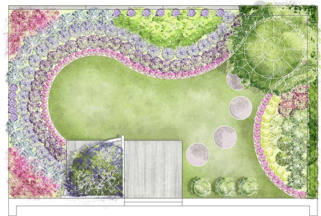 Rzut z góry na ogród w stylu francuskim - prowansalskim