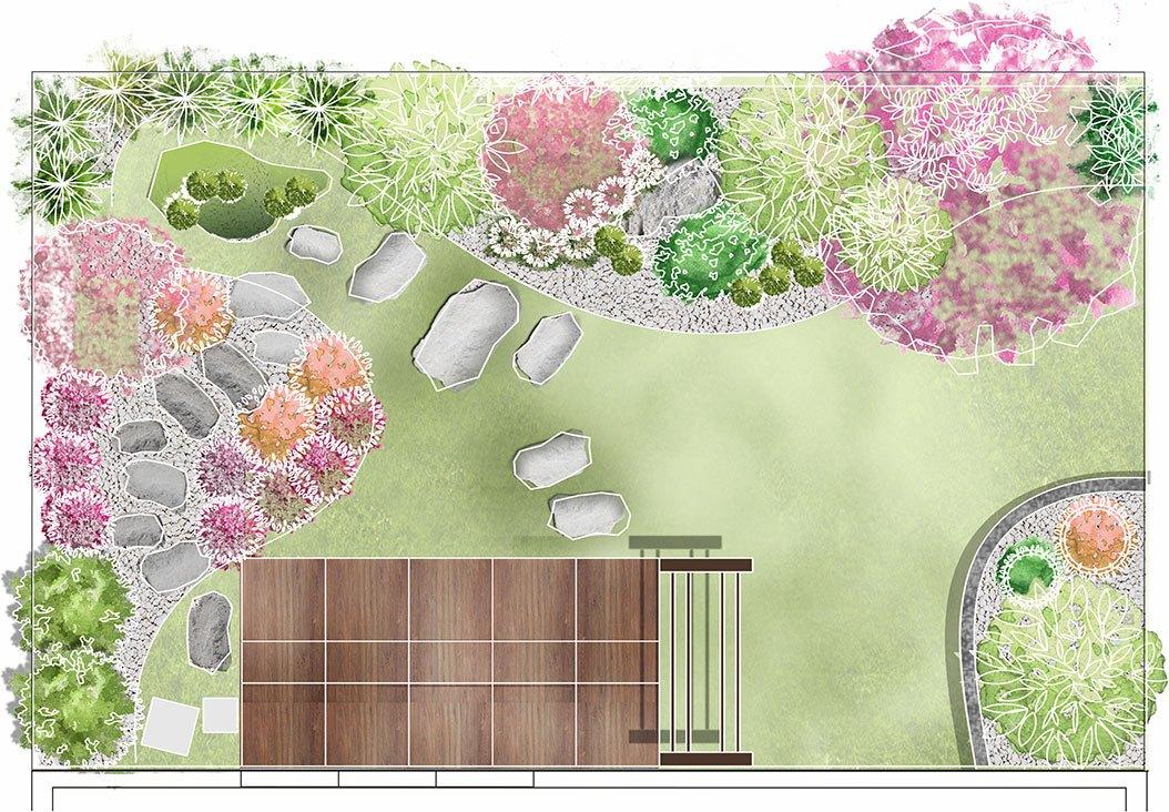 Rzut z góry na ogród w stylu japońskim