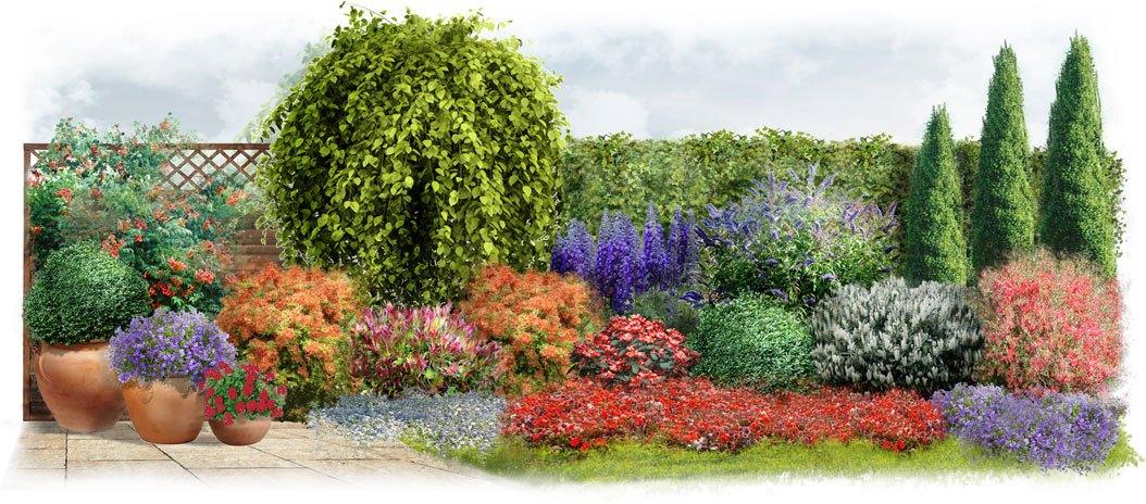 Wygląd ogrodu w stylu włoskim